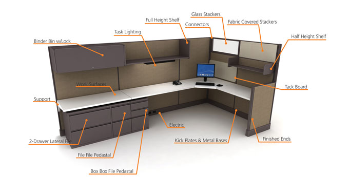 Office Cubicle Options That Create The Perfect Workspace